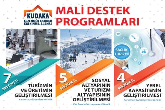 Kuzeydoğu Anadolu Kalkınma Ajansı Mali Destek Programı İlan Edildi