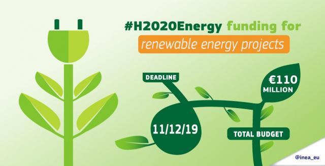 Ufuk2020 Programı Enerji Çağrıları Açıldı