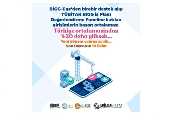 BİG-Ege teknoloji girişimcilerine