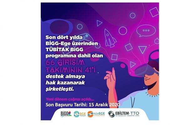 Tübitak Bigg ile Teknoloji Girişimcilerine 200 bin TL Hibe