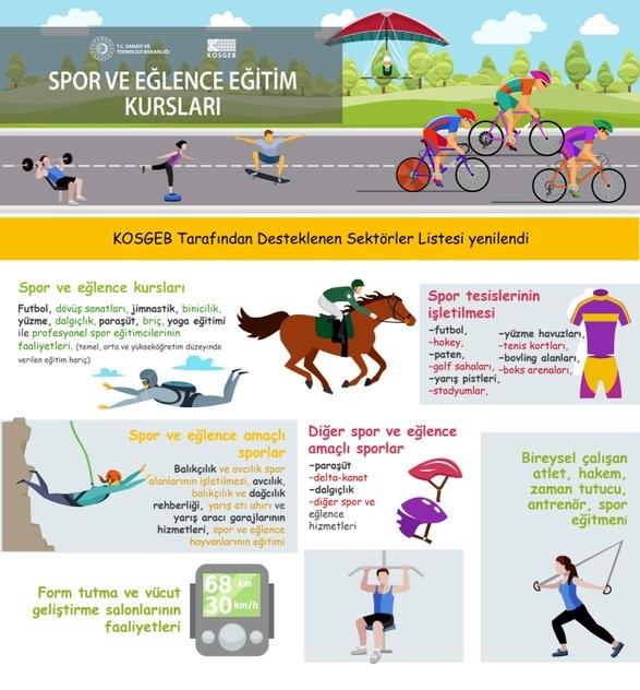 spor ve eğlence eğitim kursları